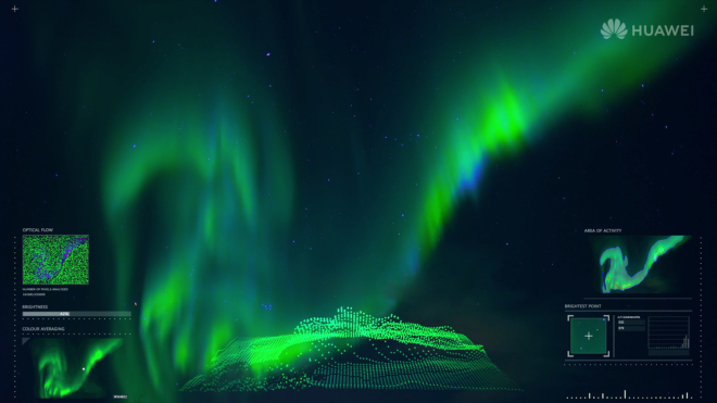Huawei predstavlja magični zvuk polarne svetlosti, prvi put zahvaljujući veštačkoj inteligenciji